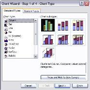 Hur man använder MS Excel som ett verktyg för att tolka data