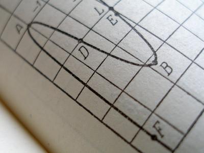 Hur man skapar en graf papper