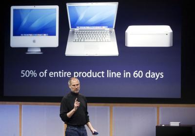 Dual Processor Vs. Enda Mac G4