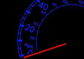 Hur man testar Internet hastighet med en hastighetsmätare och Internet-anslutning Meter