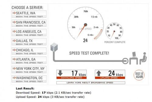 Hur fungerar Internet Speed Test Arbete?