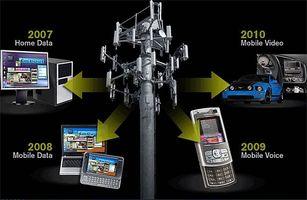 bästa mobila internet